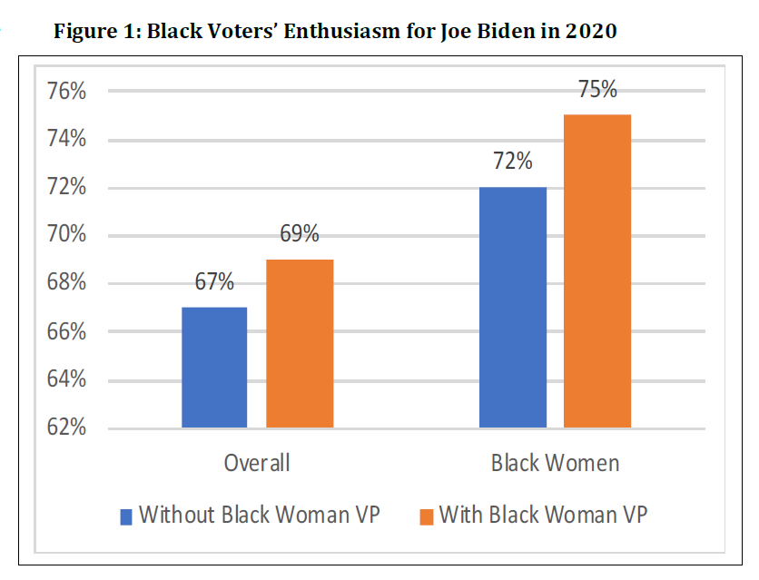 blackwomanvppoll